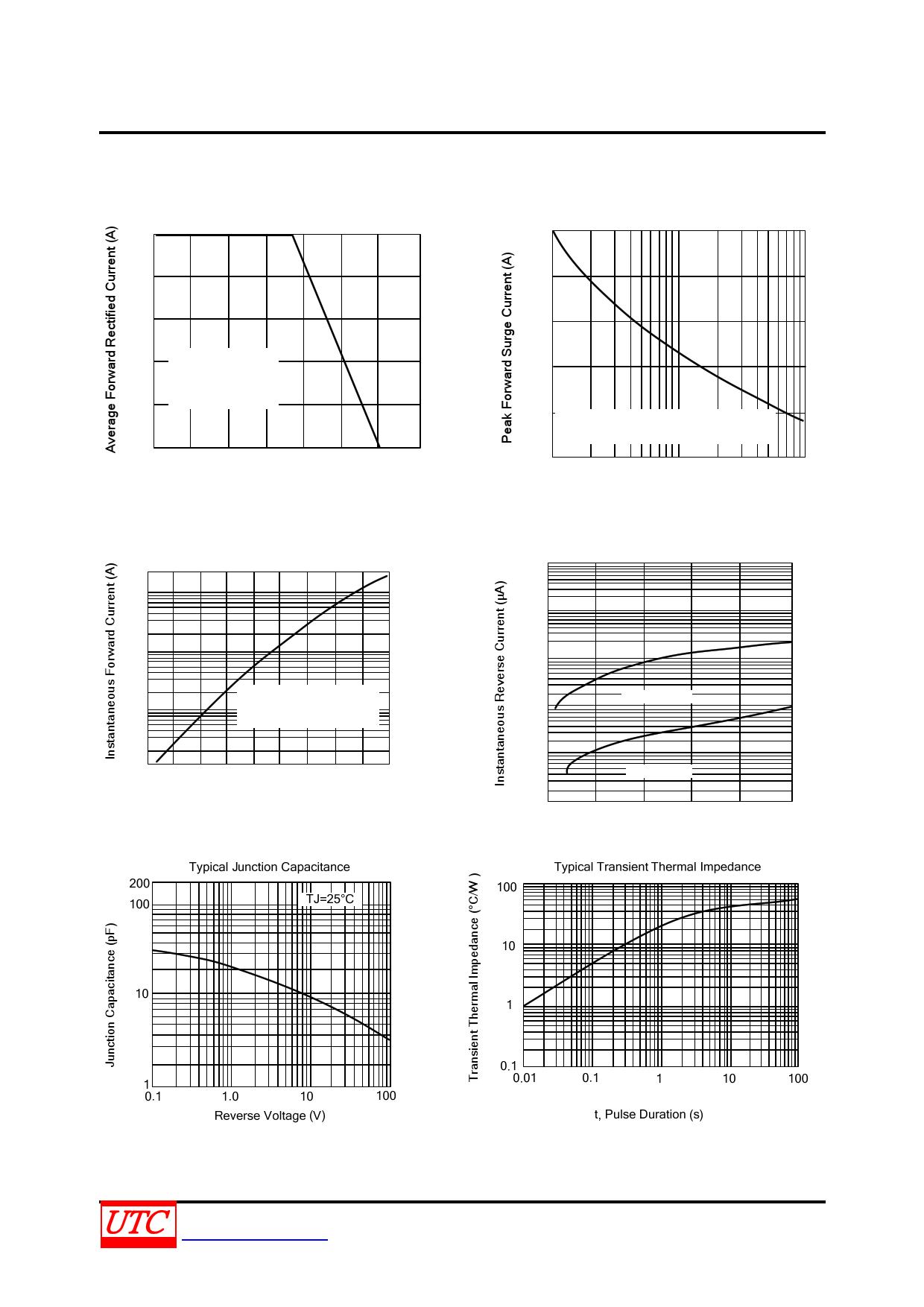 RS1K pdf, ピン配列