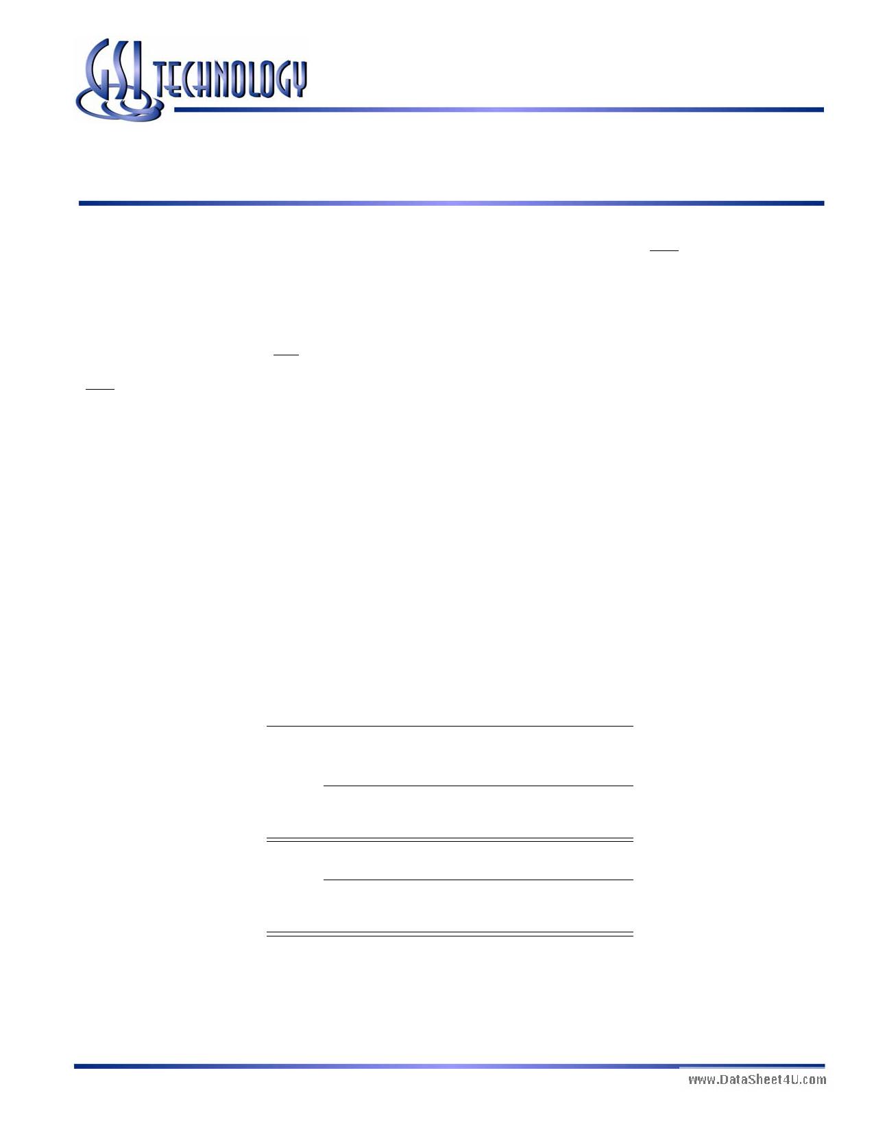 GS8322Z72 دیتاشیت PDF