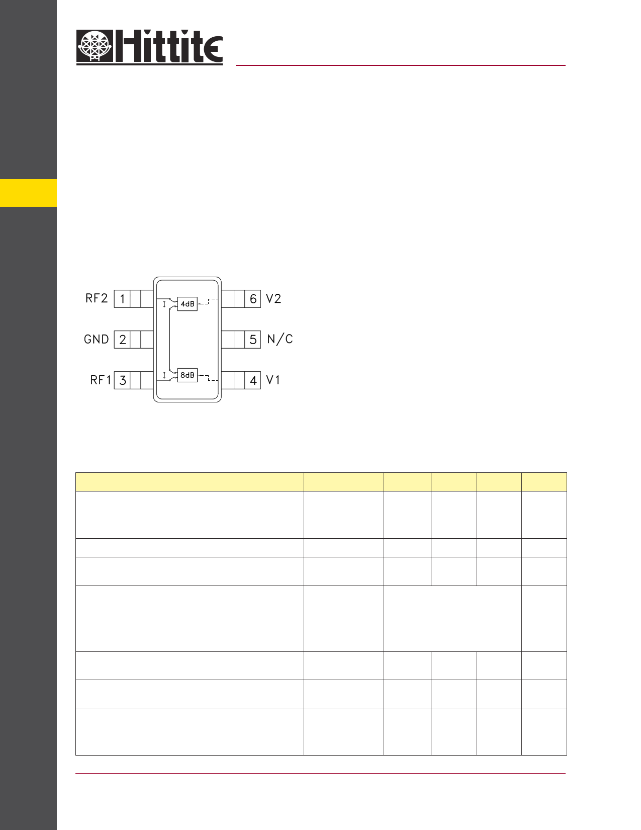 HMC291 دیتاشیت PDF