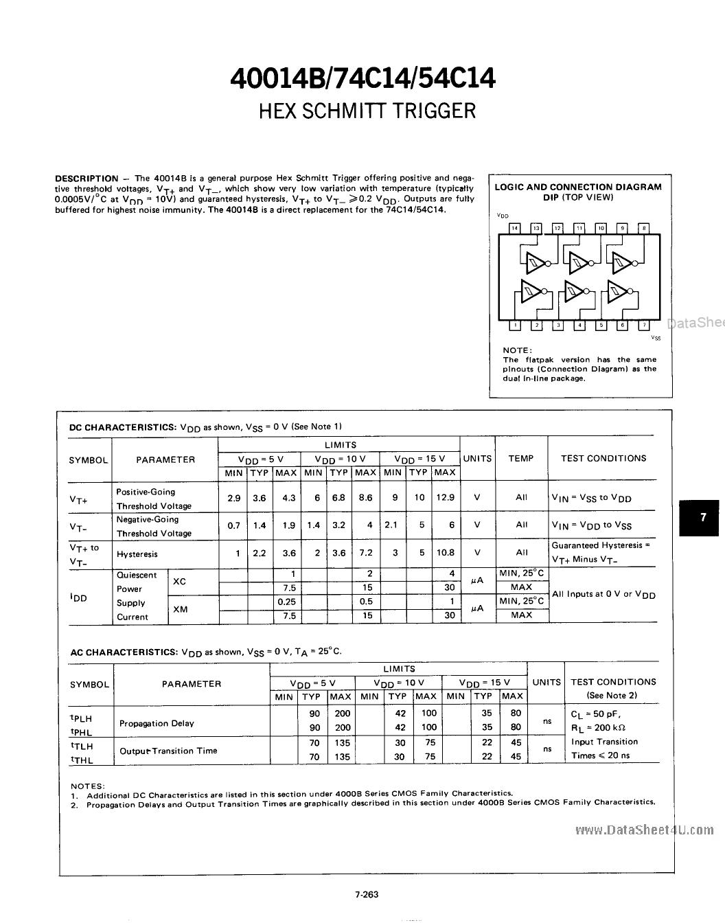 40014B دیتاشیت PDF