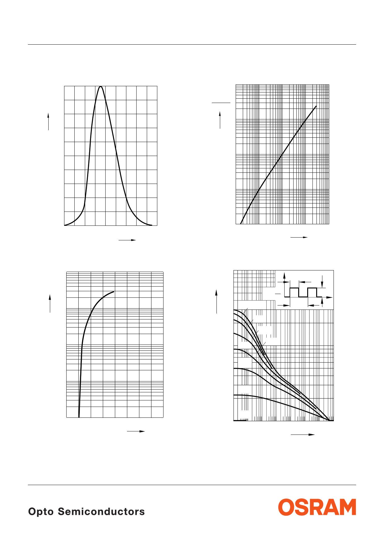 F0118G pdf, arduino