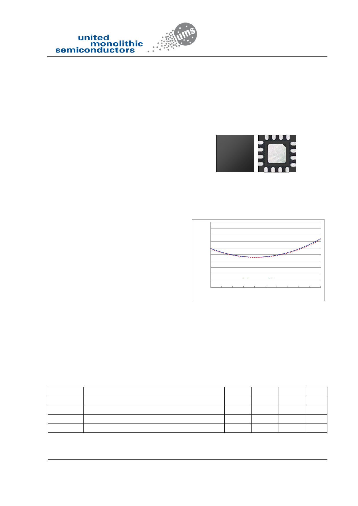 CHA2260-QAG datasheet