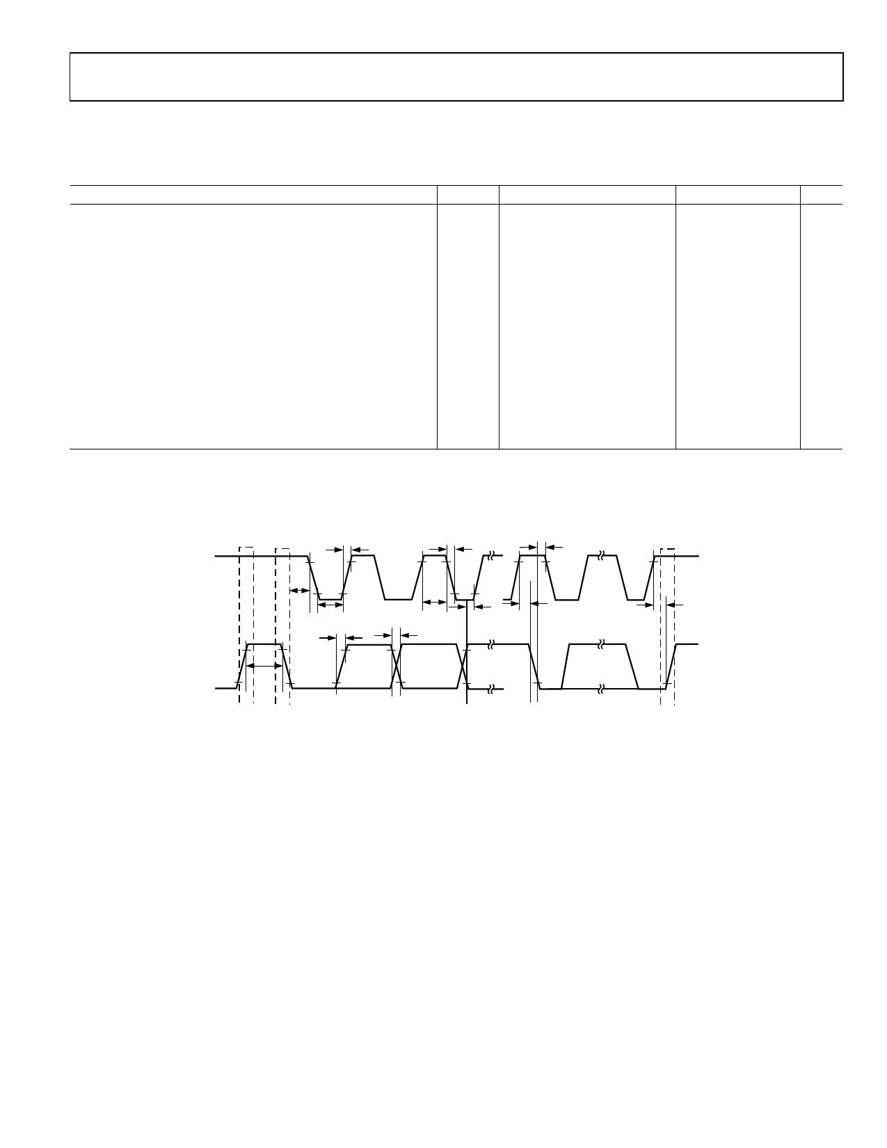 AD5171 pdf