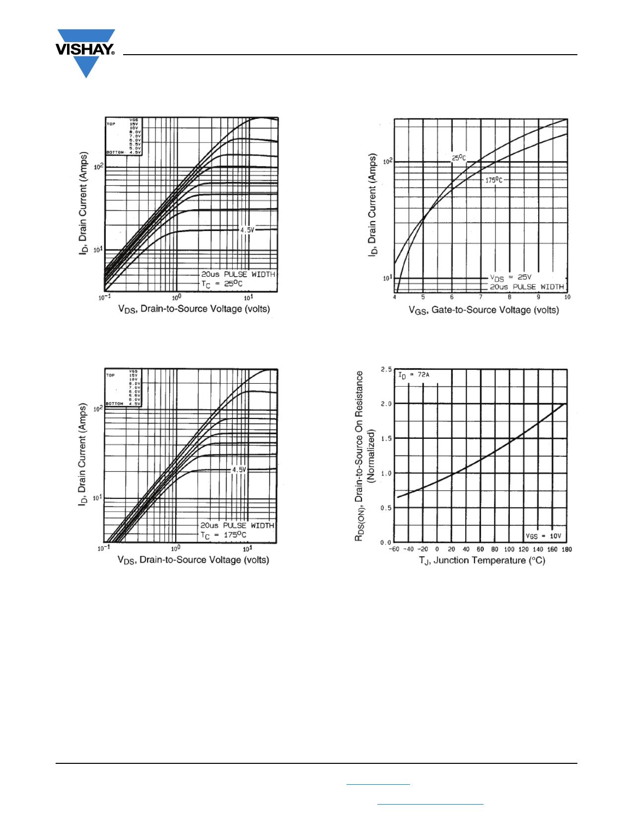 IRFZ48L pdf, ピン配列