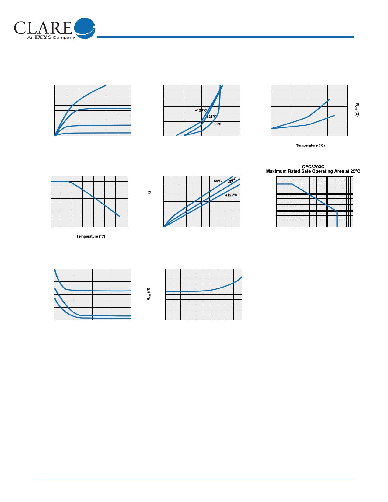 CPC3703C pdf, ピン配列