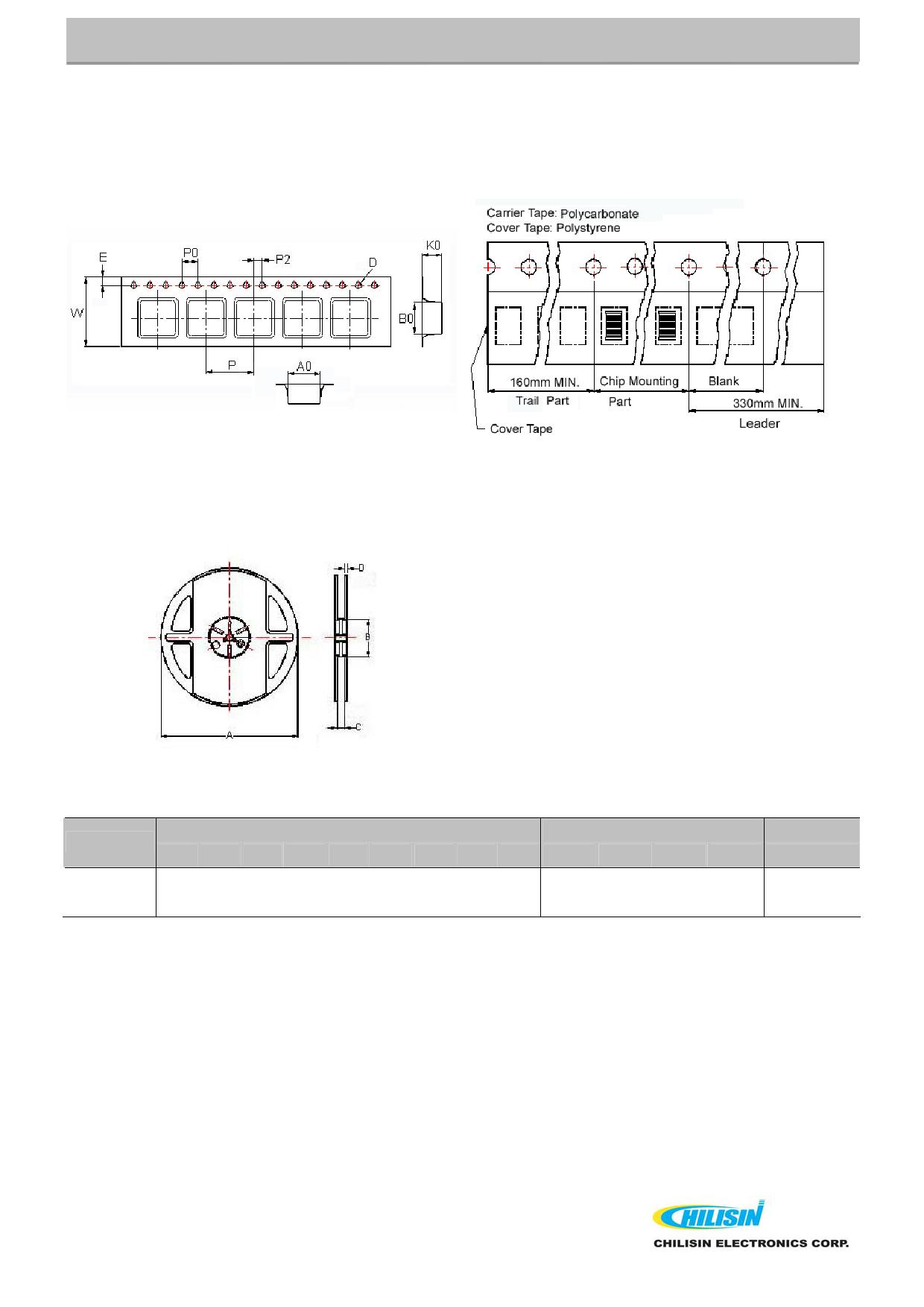 SQV322520 pdf, 반도체, 판매, 대치품