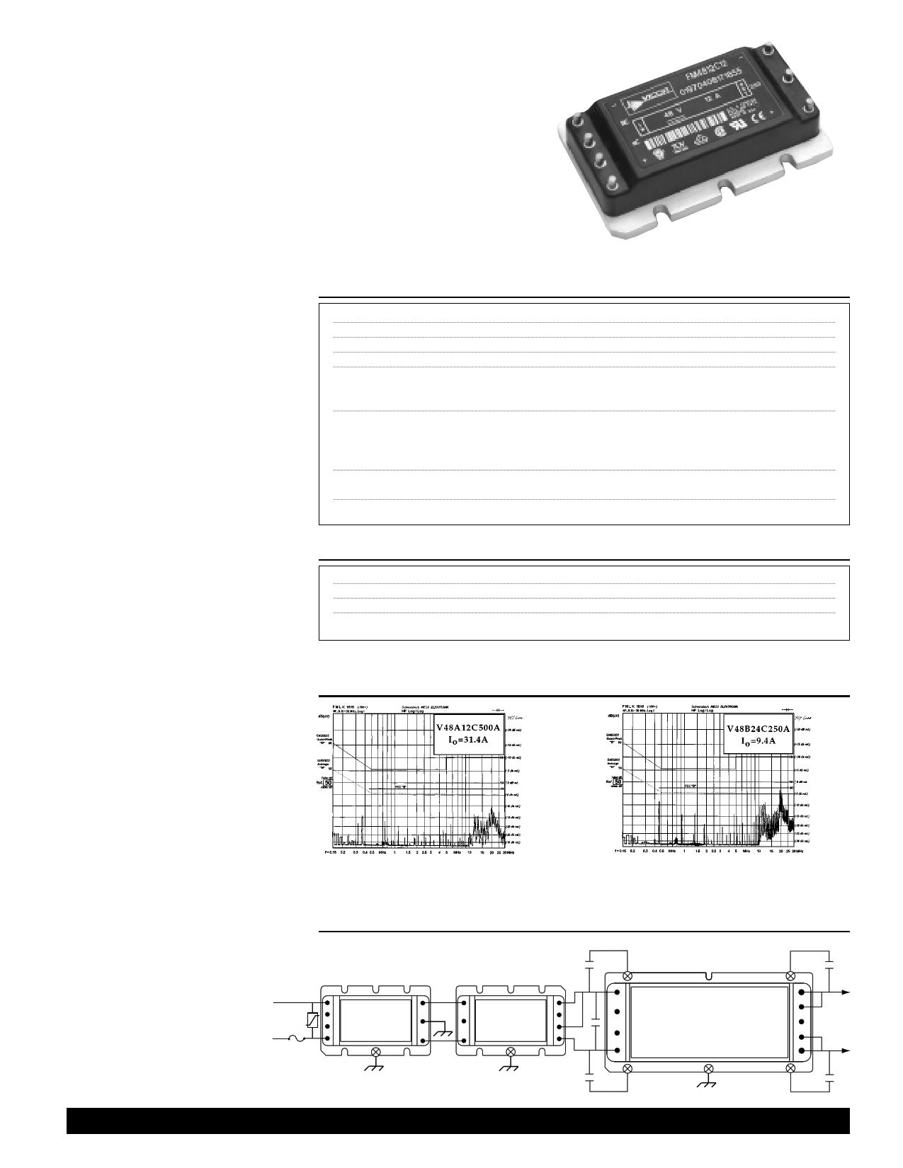 FM4812C11 دیتاشیت PDF