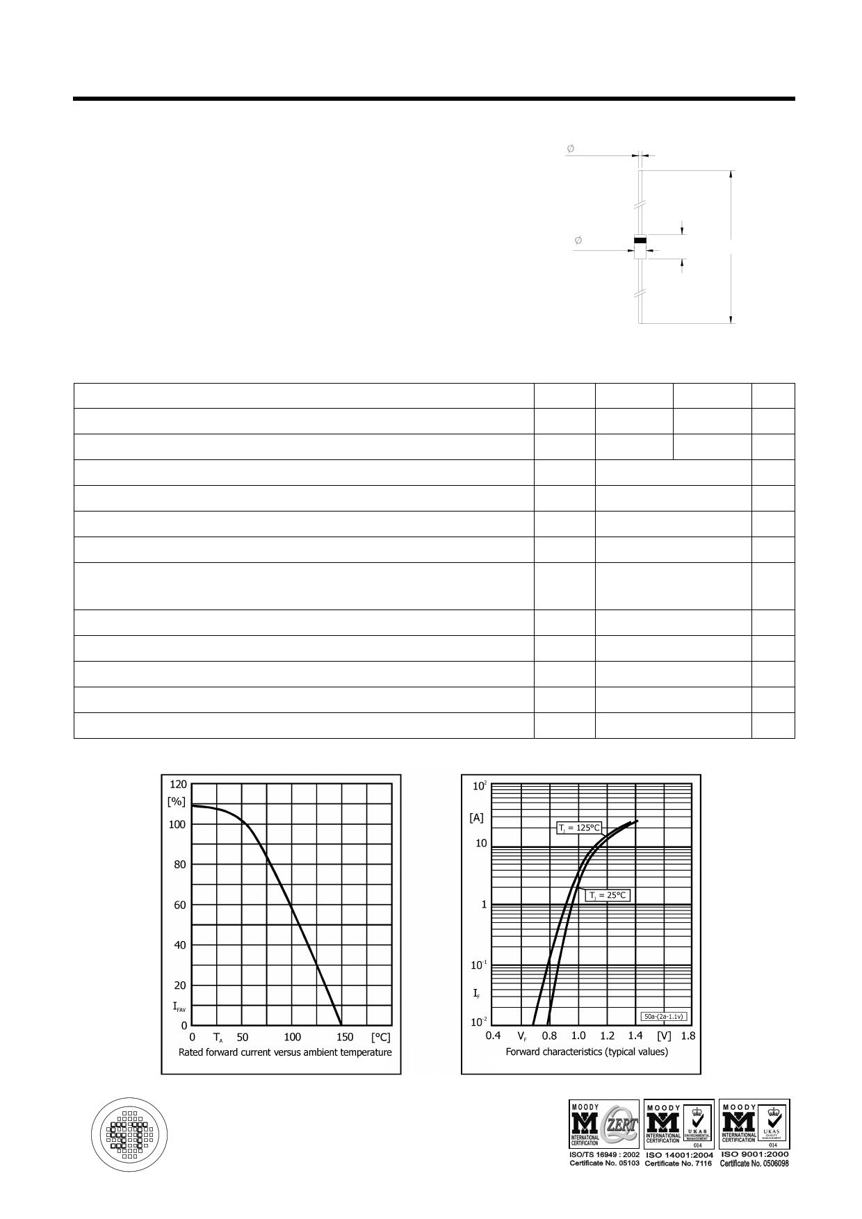 D-BYW36 datasheet