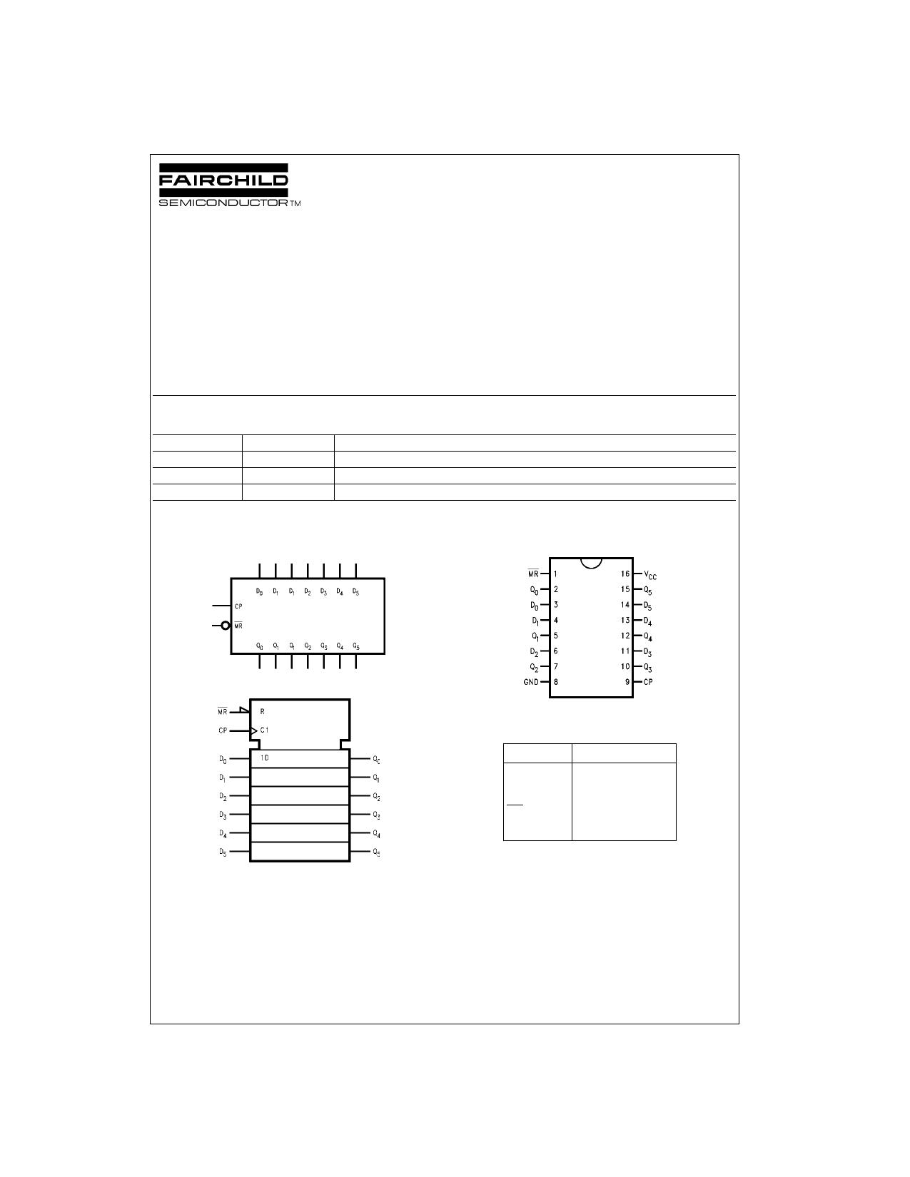 74LVX174M دیتاشیت PDF