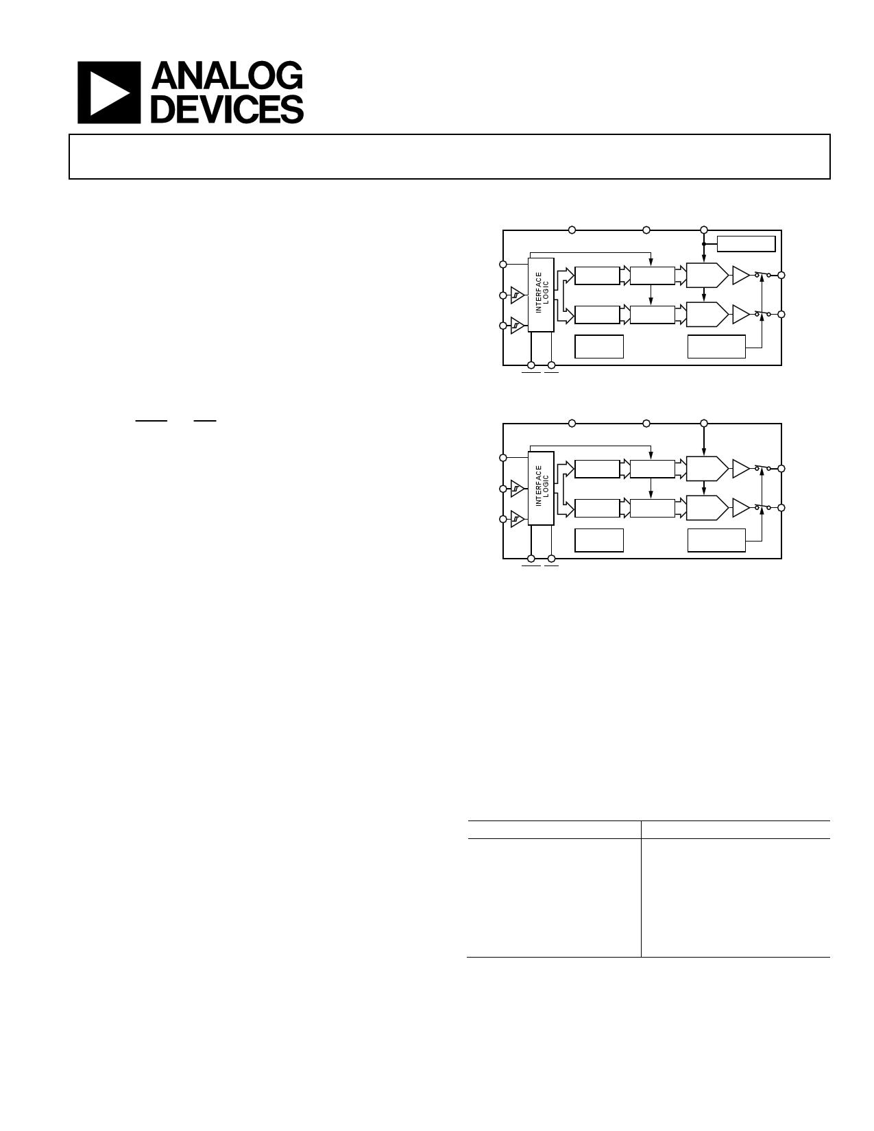 AD5667R datasheet