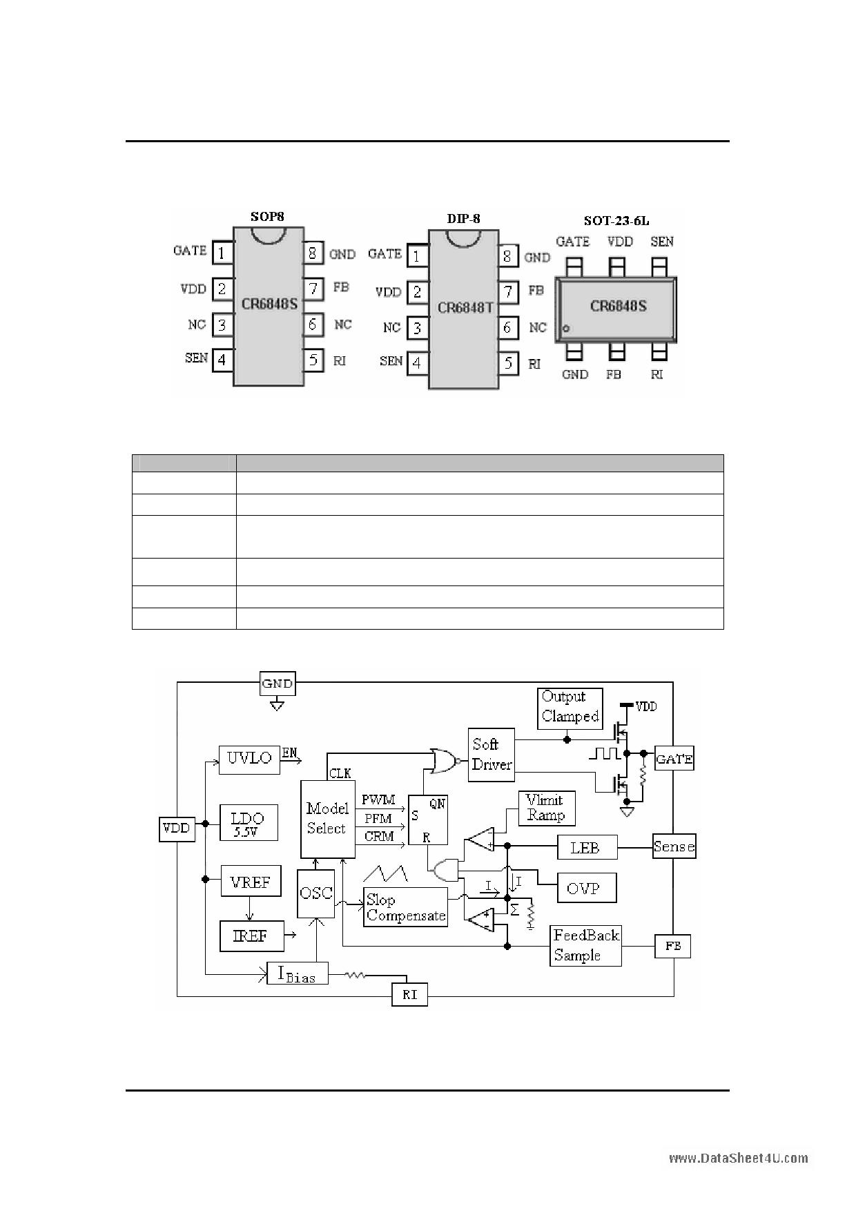CR6848 pdf, ピン配列