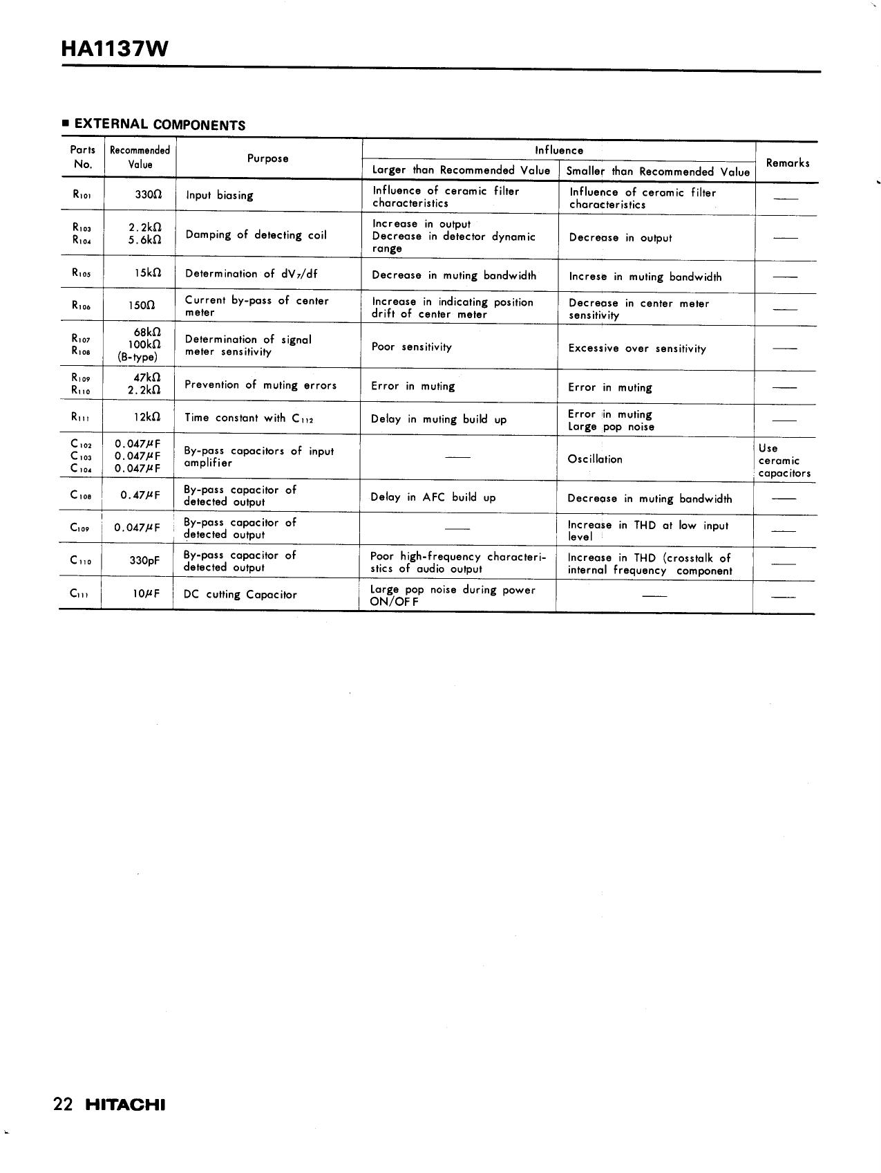 HA1137W pdf