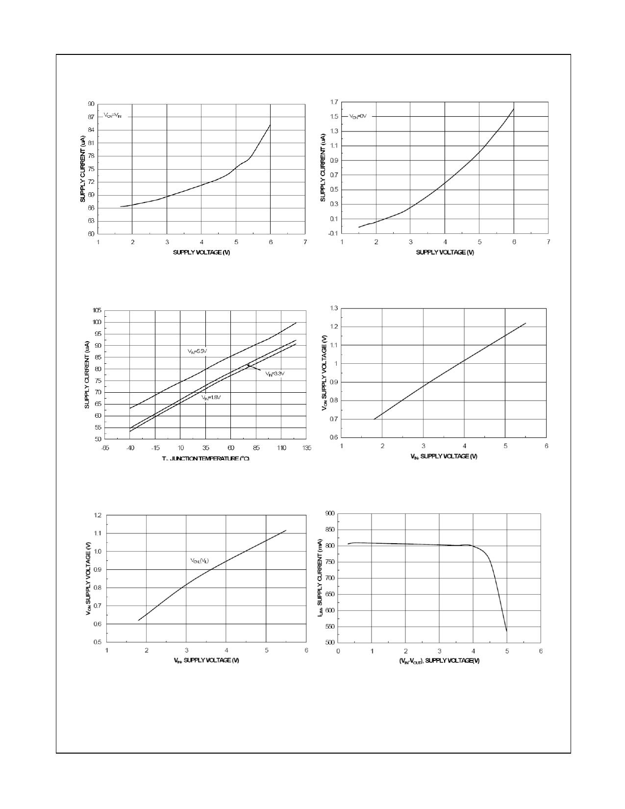 FPF2195 pdf