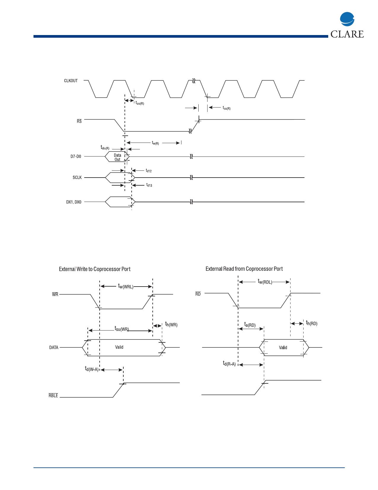 M-986-1R2P arduino