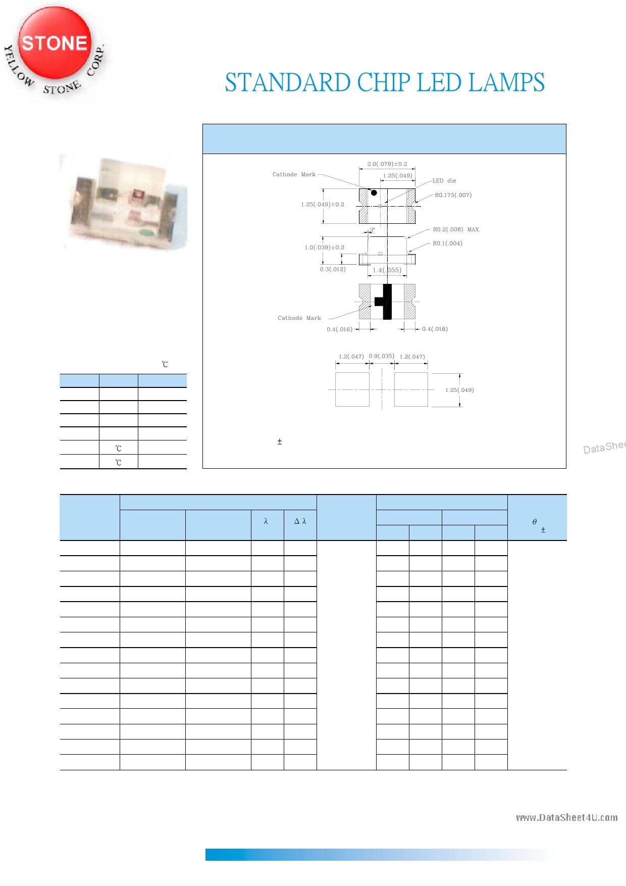 BL-HD035 دیتاشیت PDF