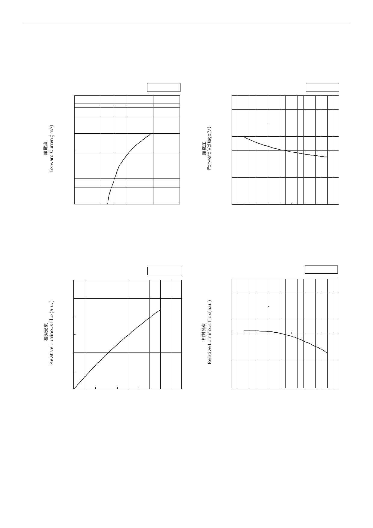 NSSW157AT pdf, datenblatt
