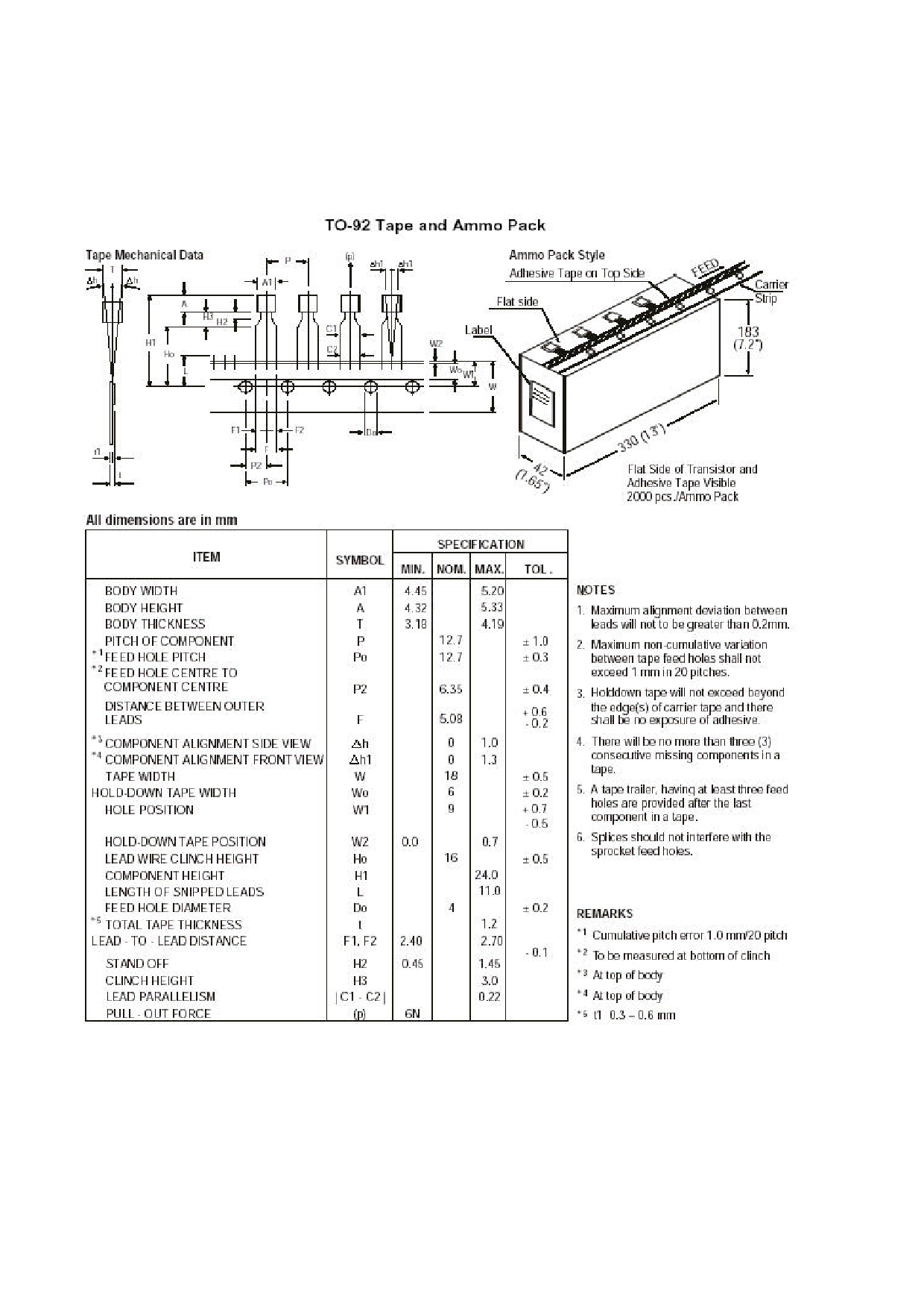BC485A pdf, 반도체, 판매, 대치품