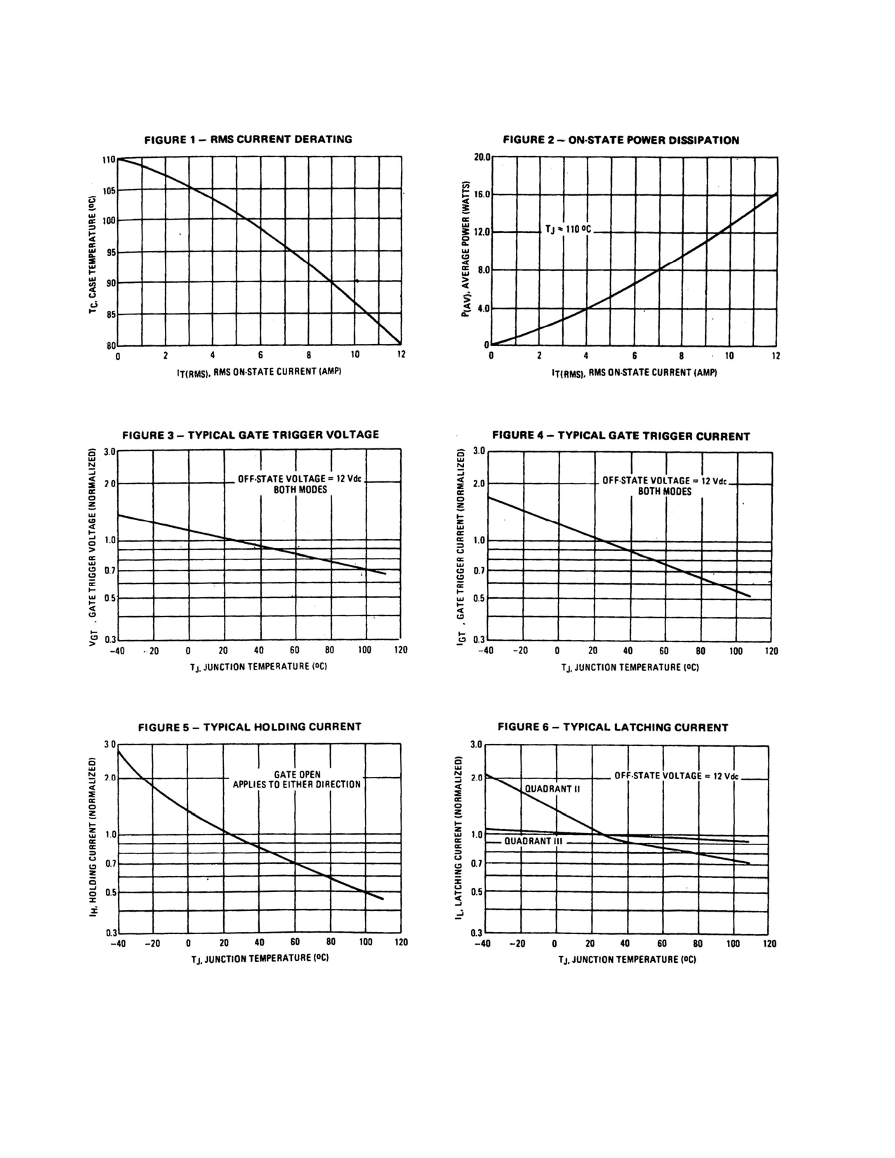 BT162-400 pdf, ピン配列
