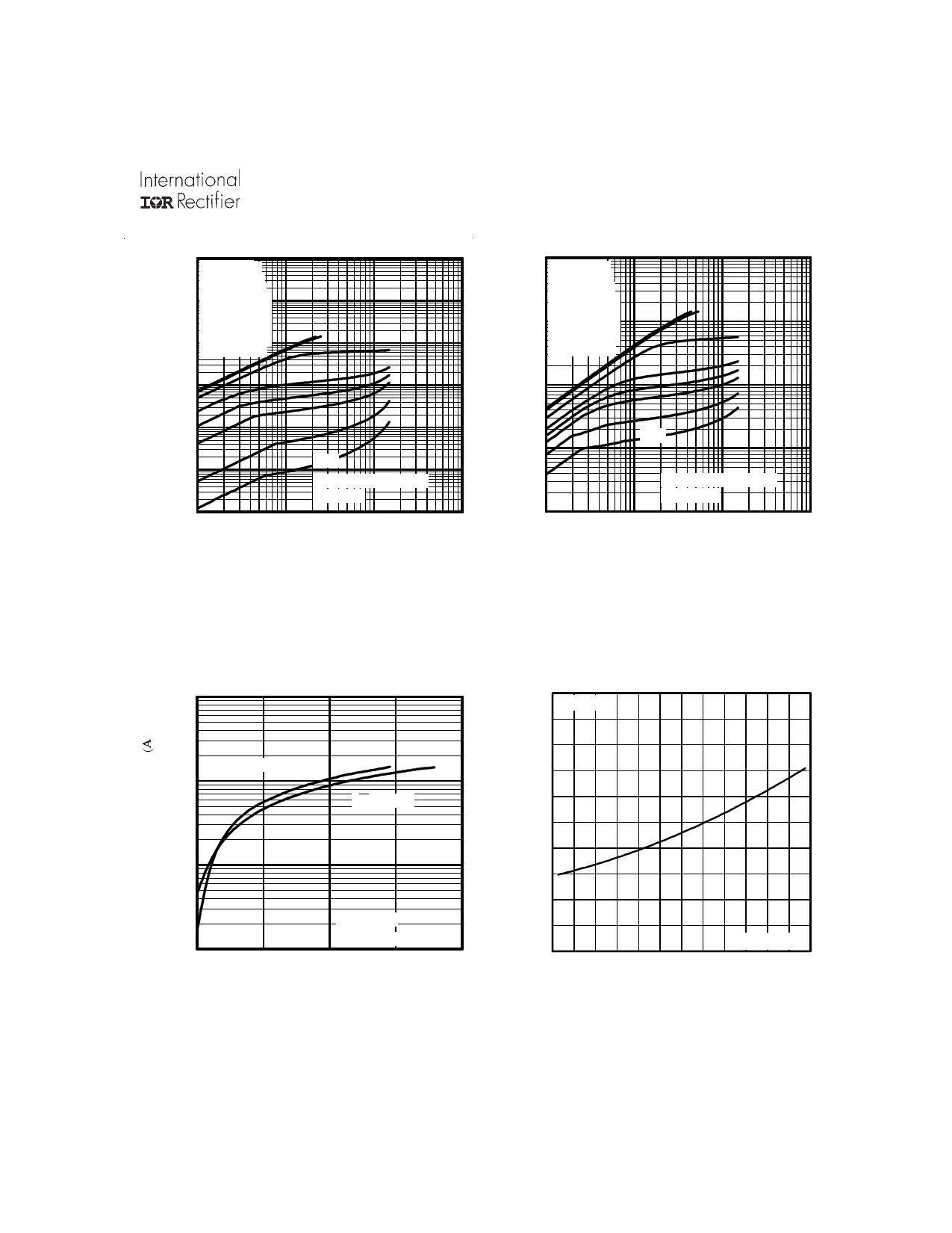 IRL3714SPbF pdf, ピン配列