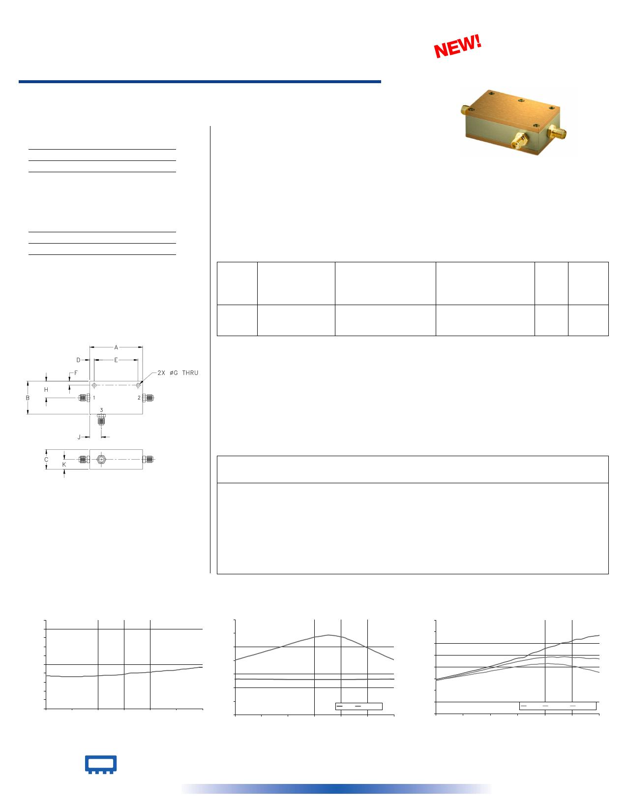 ZNDC-13-2G دیتاشیت PDF