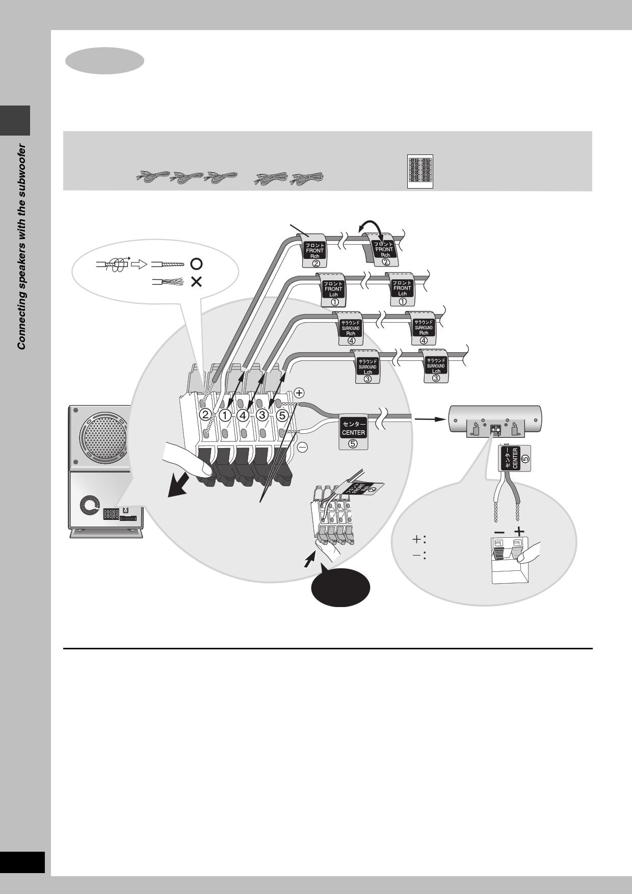 SC-HT720 電子部品, 半導体