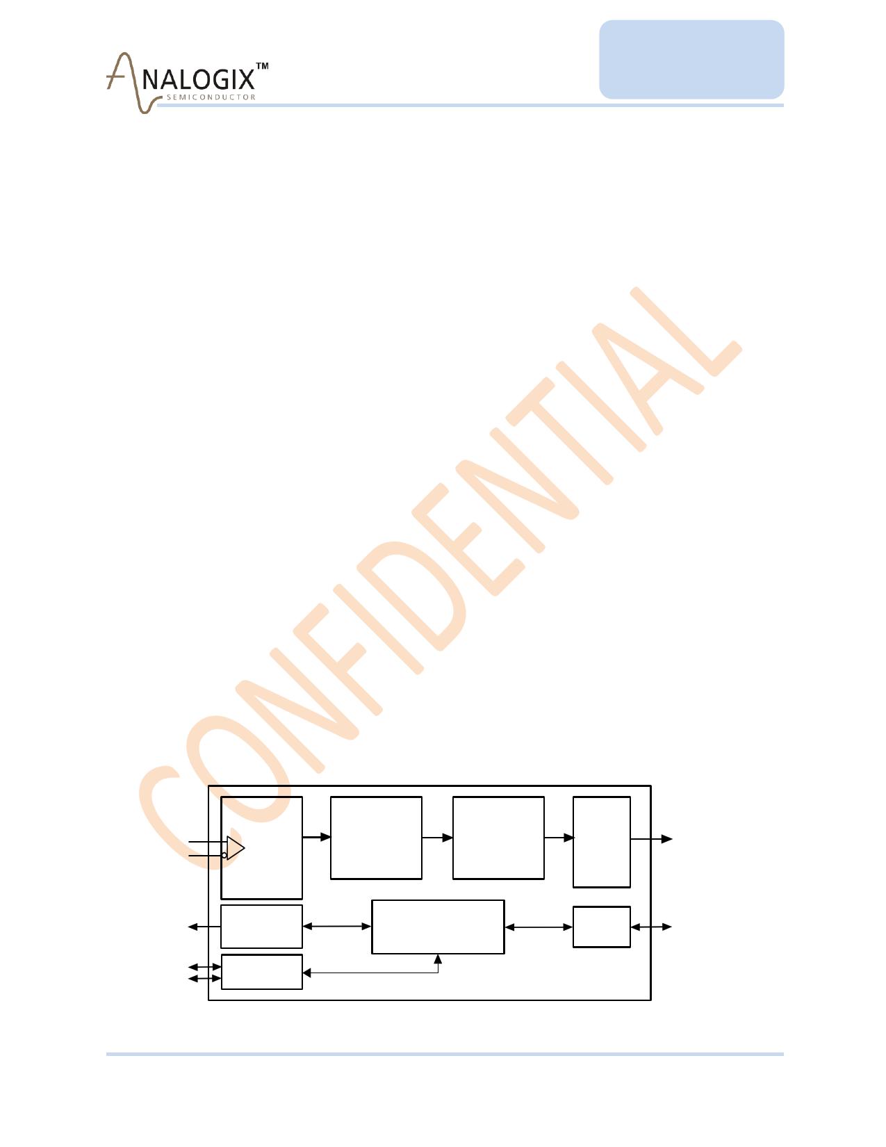 ANX3111 datasheet