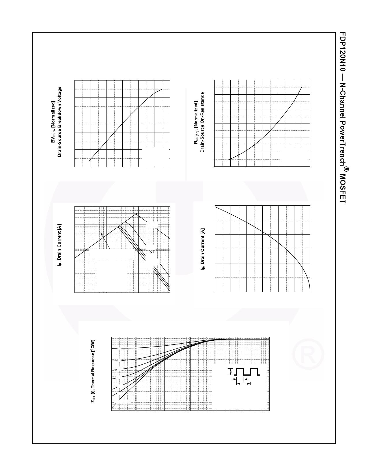 FDP120N10 pdf, 반도체, 판매, 대치품