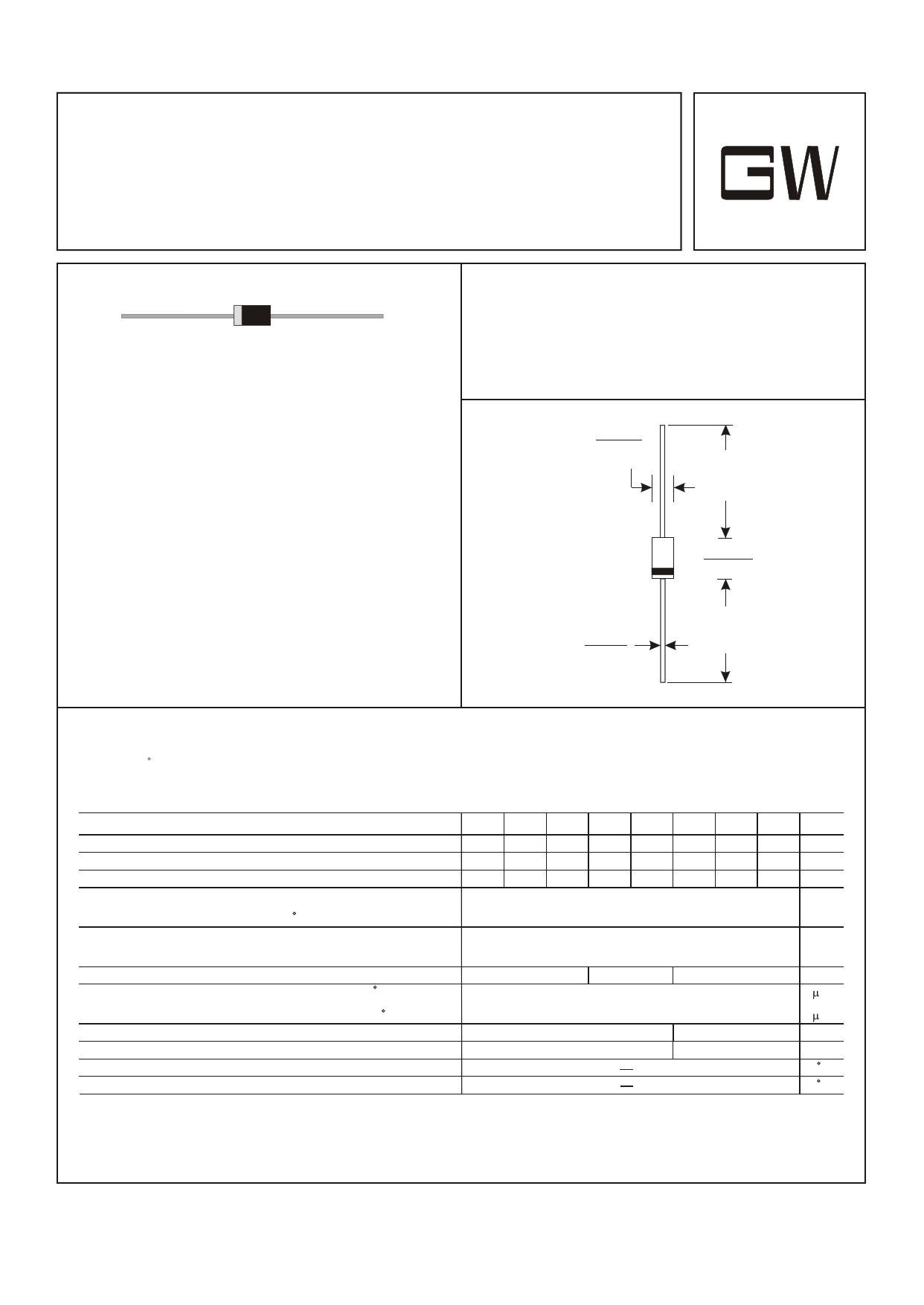 HER105S دیتاشیت PDF