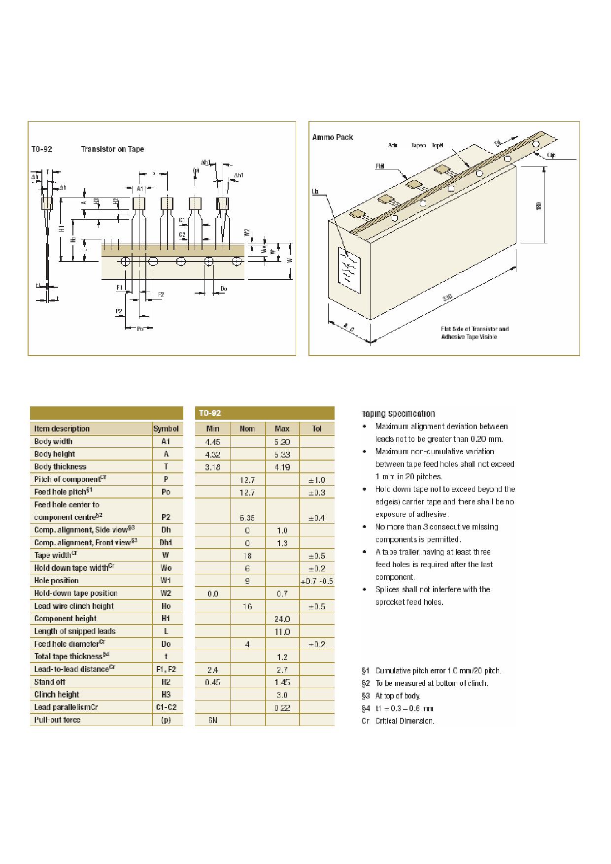 BC636 pdf, 반도체, 판매, 대치품