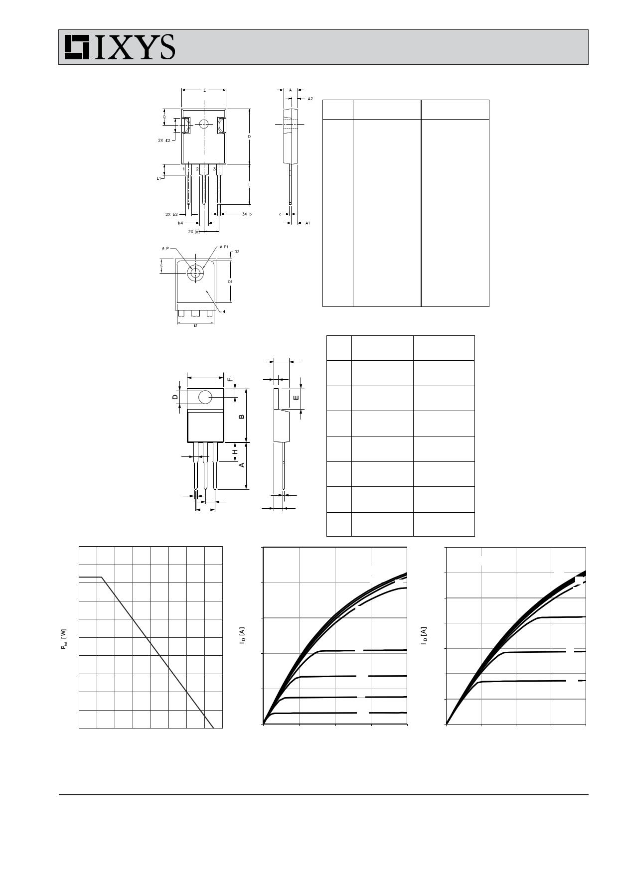 20N60C5 pdf, ピン配列
