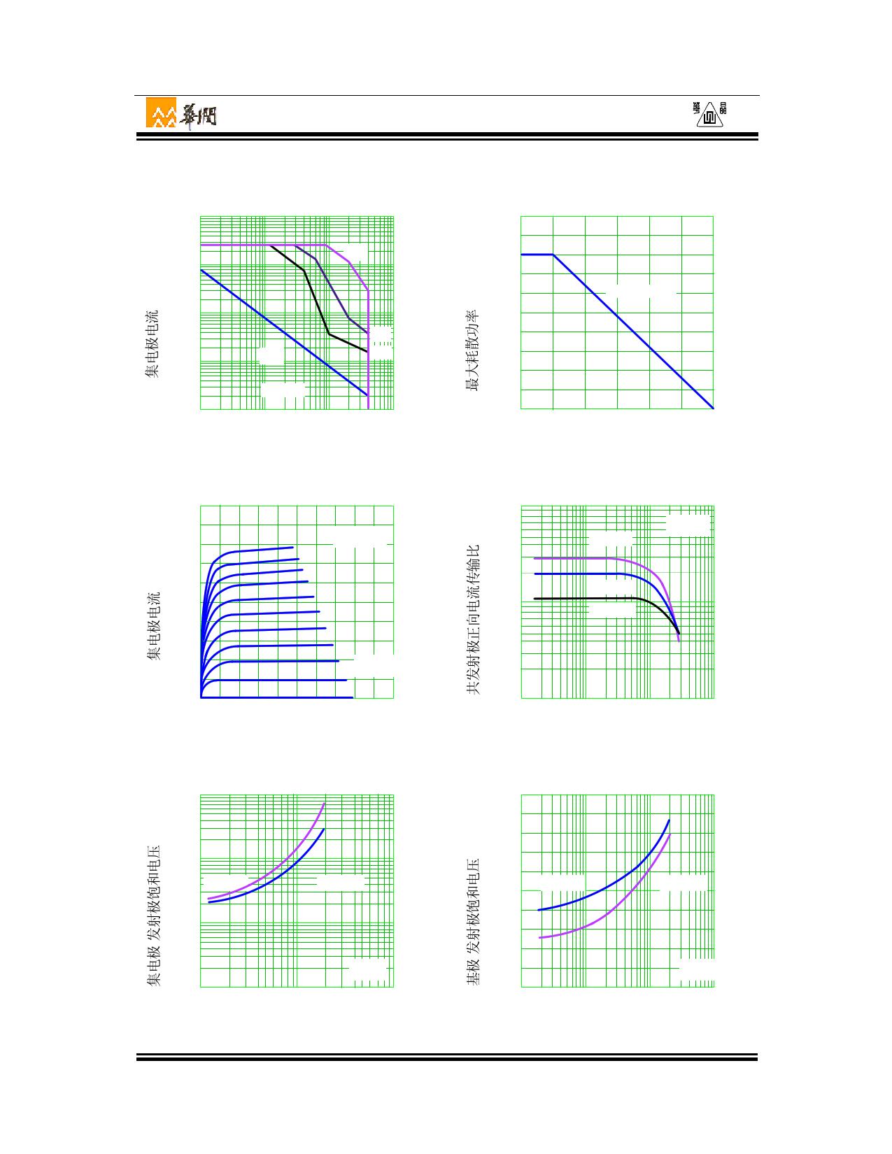 3DD4013B1D pdf, ピン配列