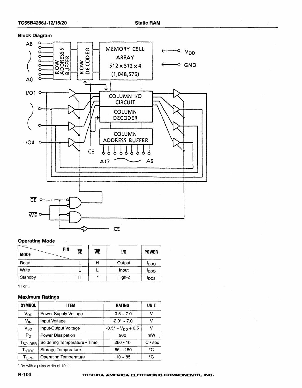tc55b4256j-15 datasheet pdf   pinout