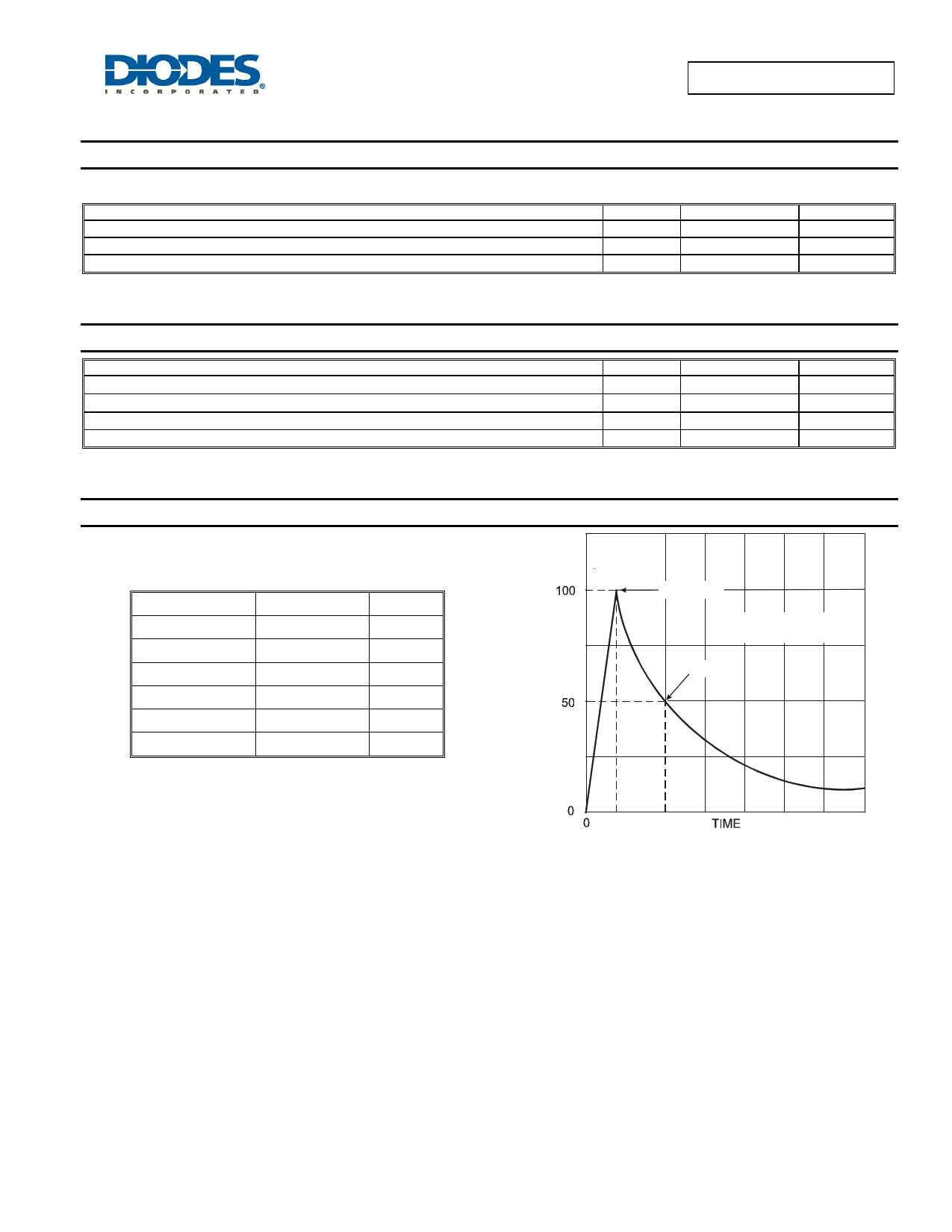 TB0640M pdf