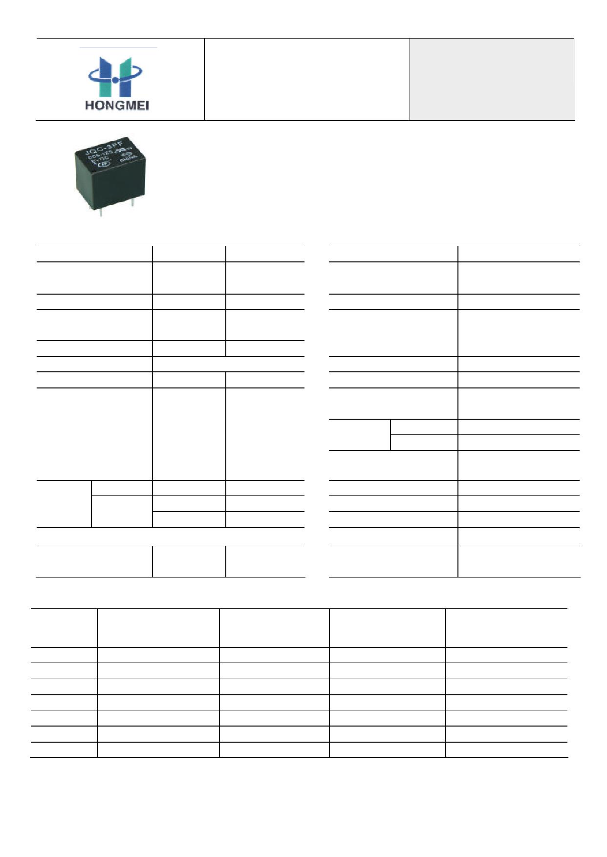 JQC-3FF دیتاشیت PDF