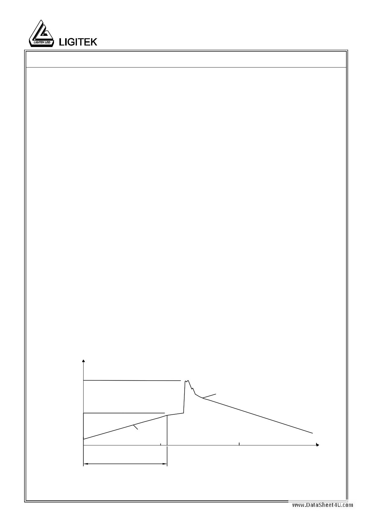 L20URF9653S-30B-AM pdf
