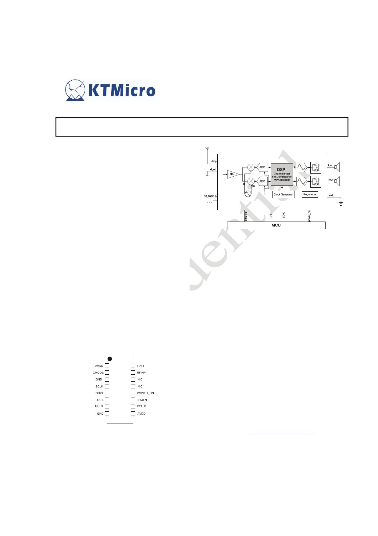 KT0830E دیتاشیت PDF