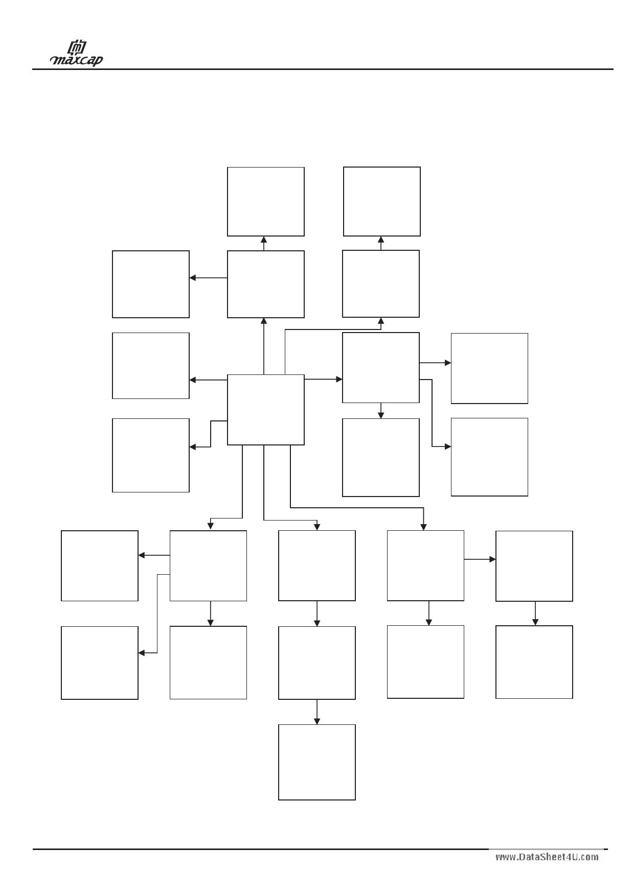 E050225M pdf