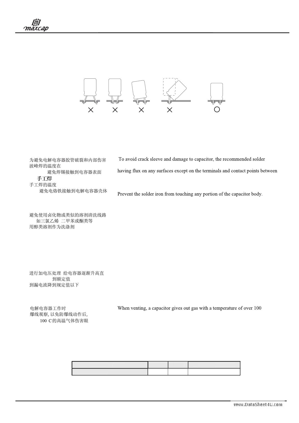 E050225M 전자부품, 판매, 대치품