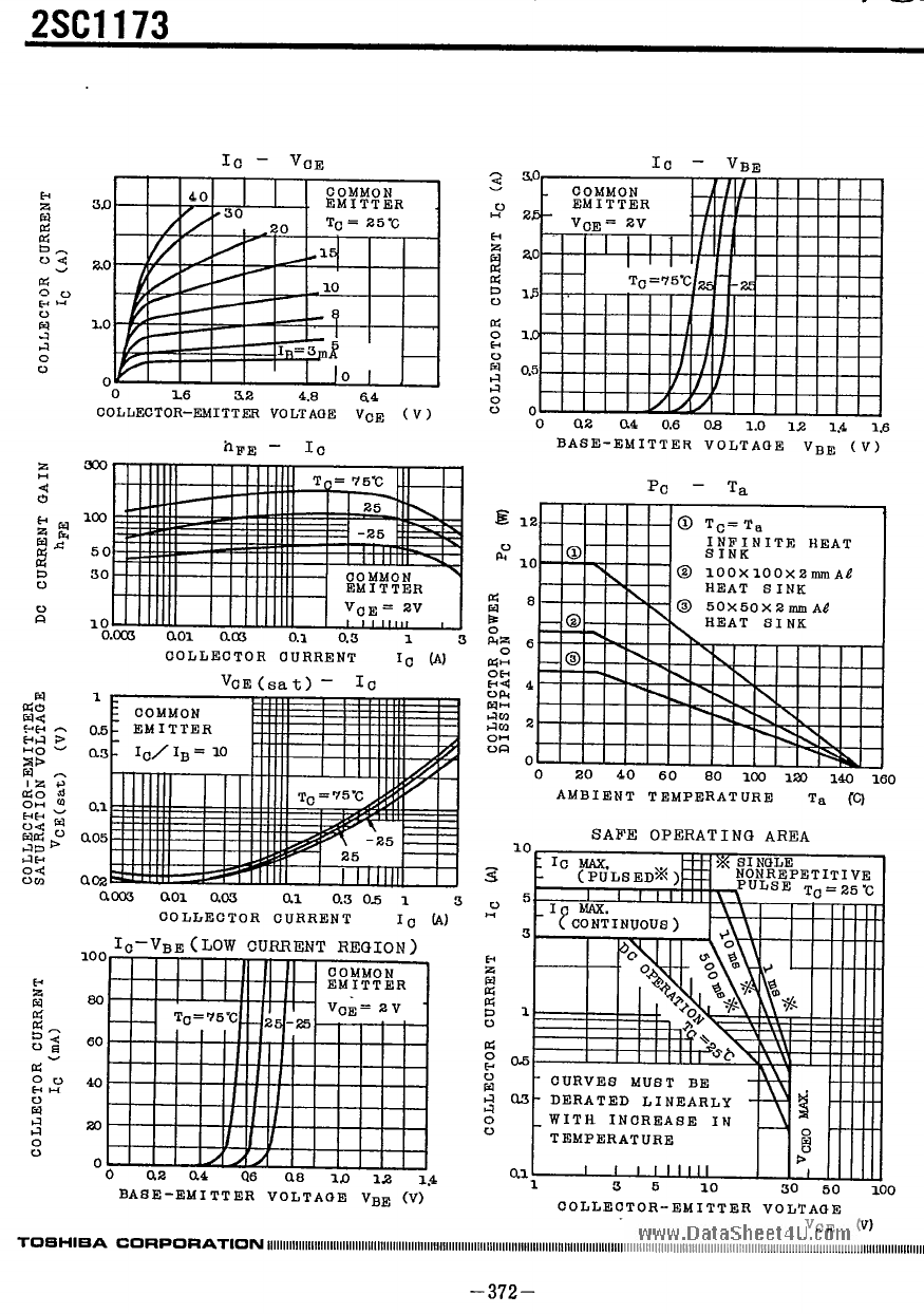 C1173 data sheet