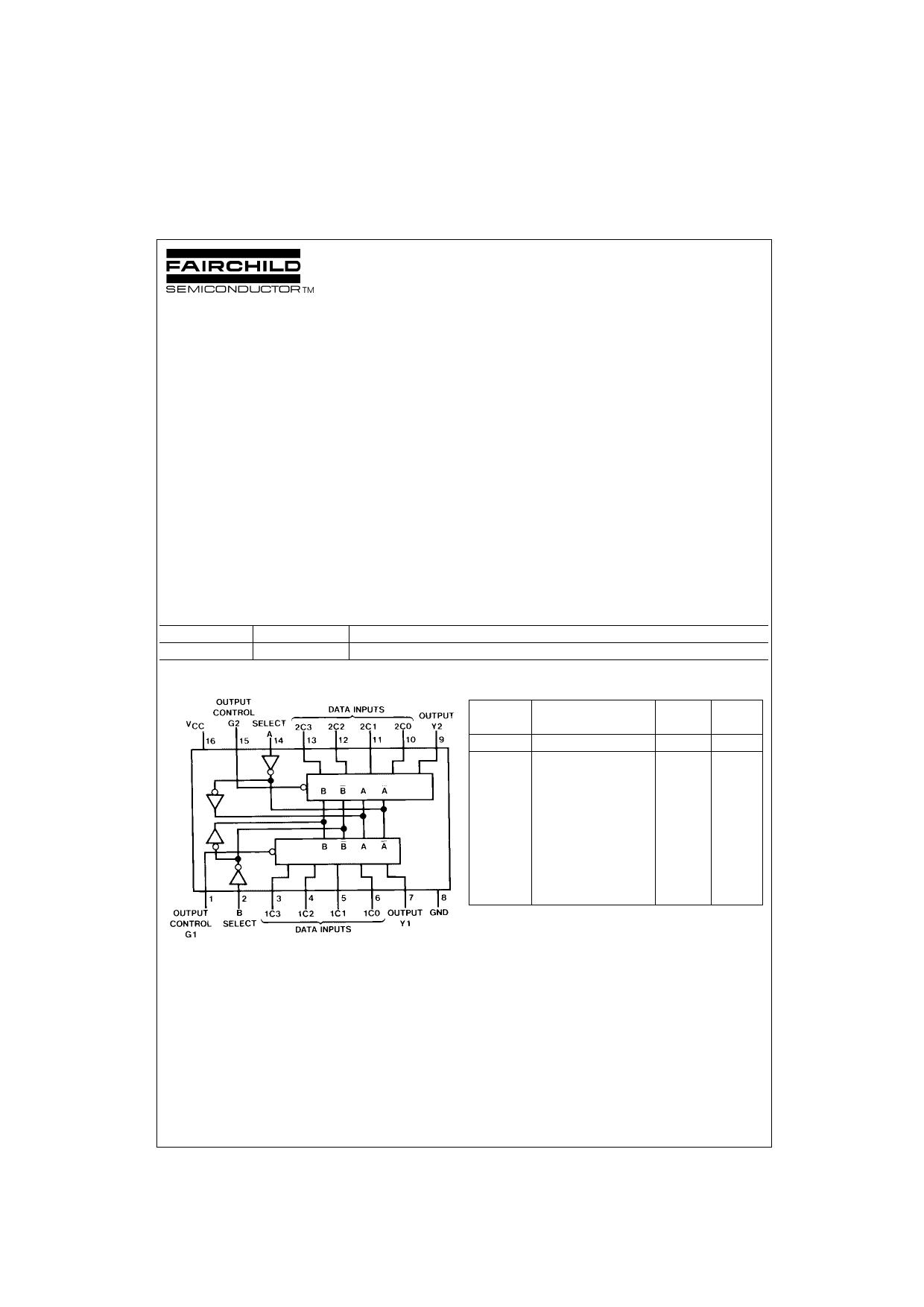 74S253 데이터시트 및 74S253 PDF