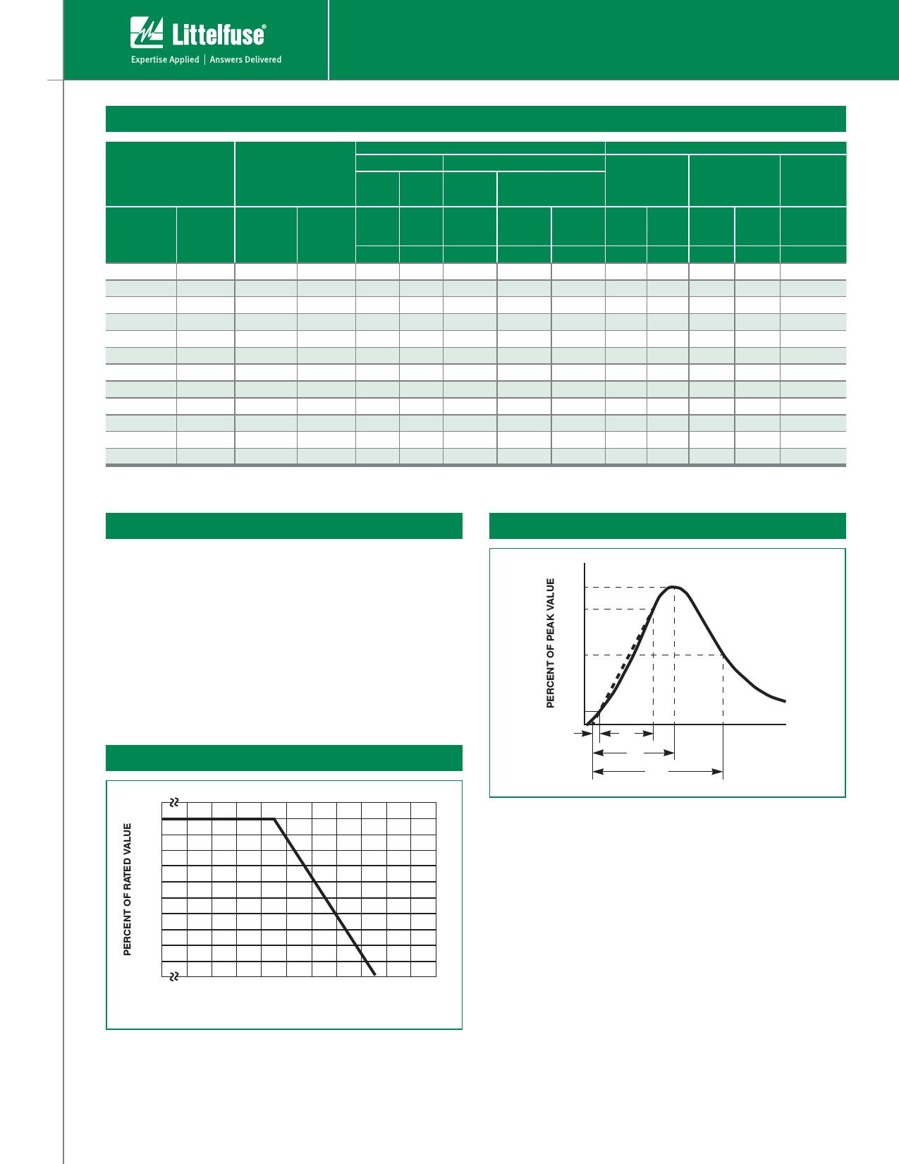 V07E150P pdf, ピン配列