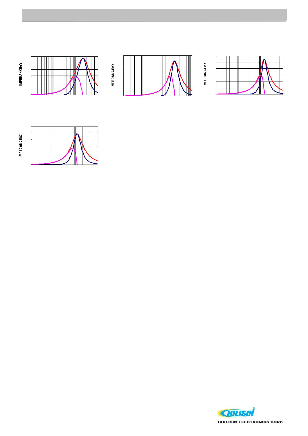 SBY321611T pdf, 반도체, 판매, 대치품