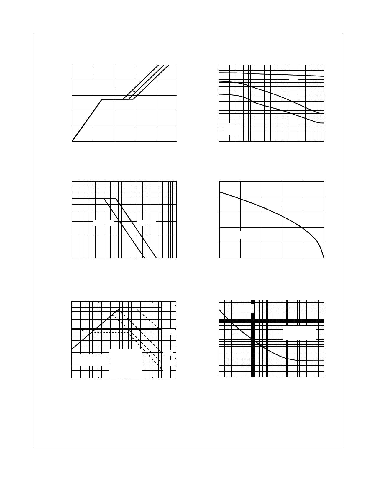 FDD3860 pdf, 반도체, 판매, 대치품