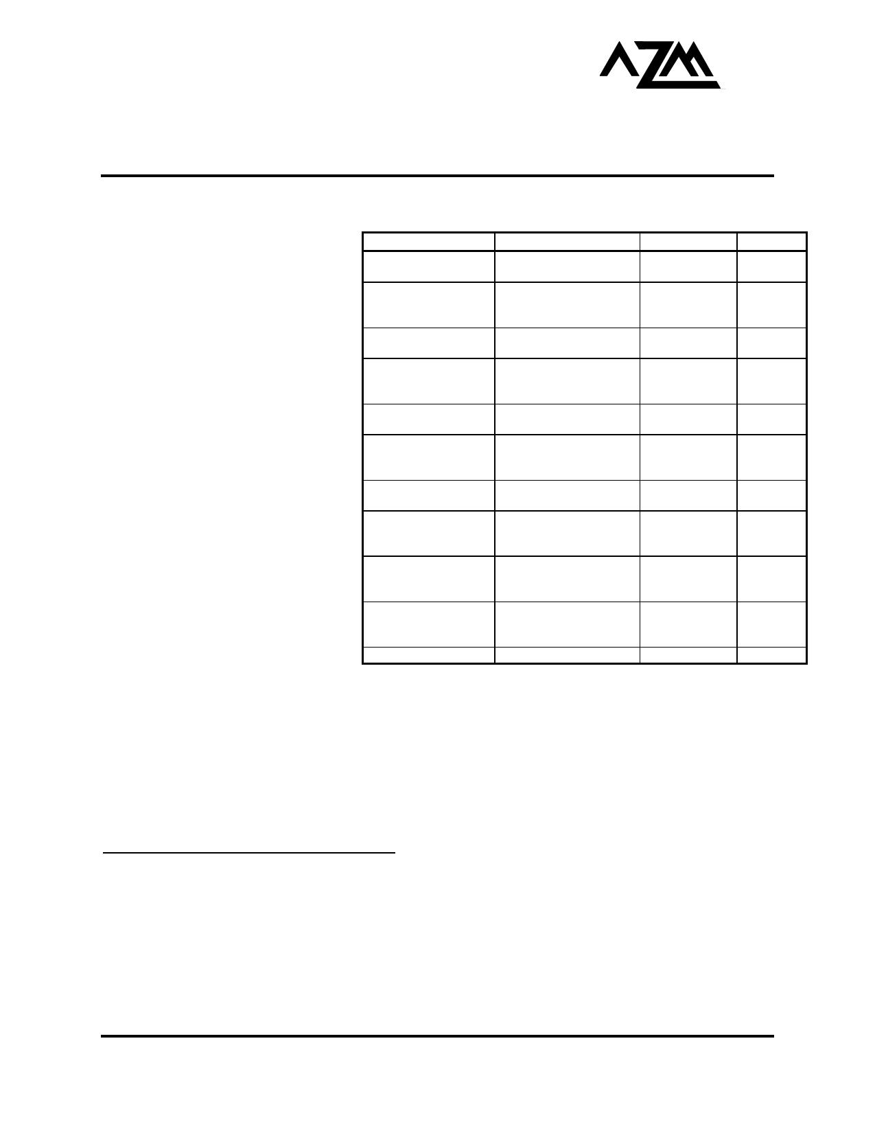 AZ100LVEL16VT دیتاشیت PDF