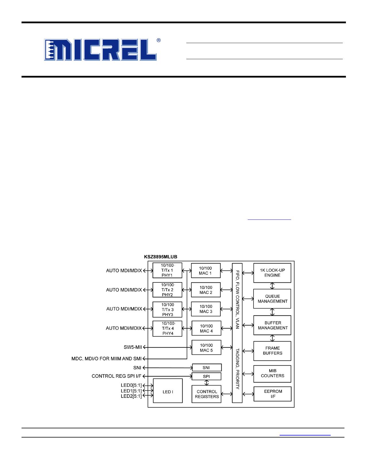 KSZ8895MLUB دیتاشیت PDF