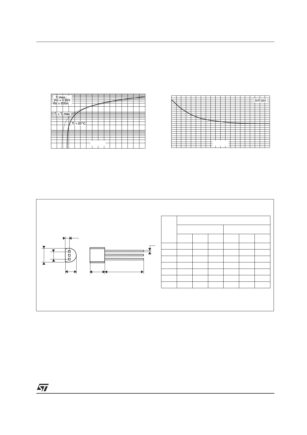 P0102DA2AL3 pdf