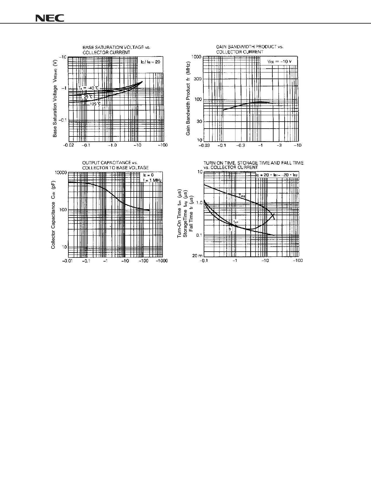 2SA1645-Z pdf, 반도체, 판매, 대치품