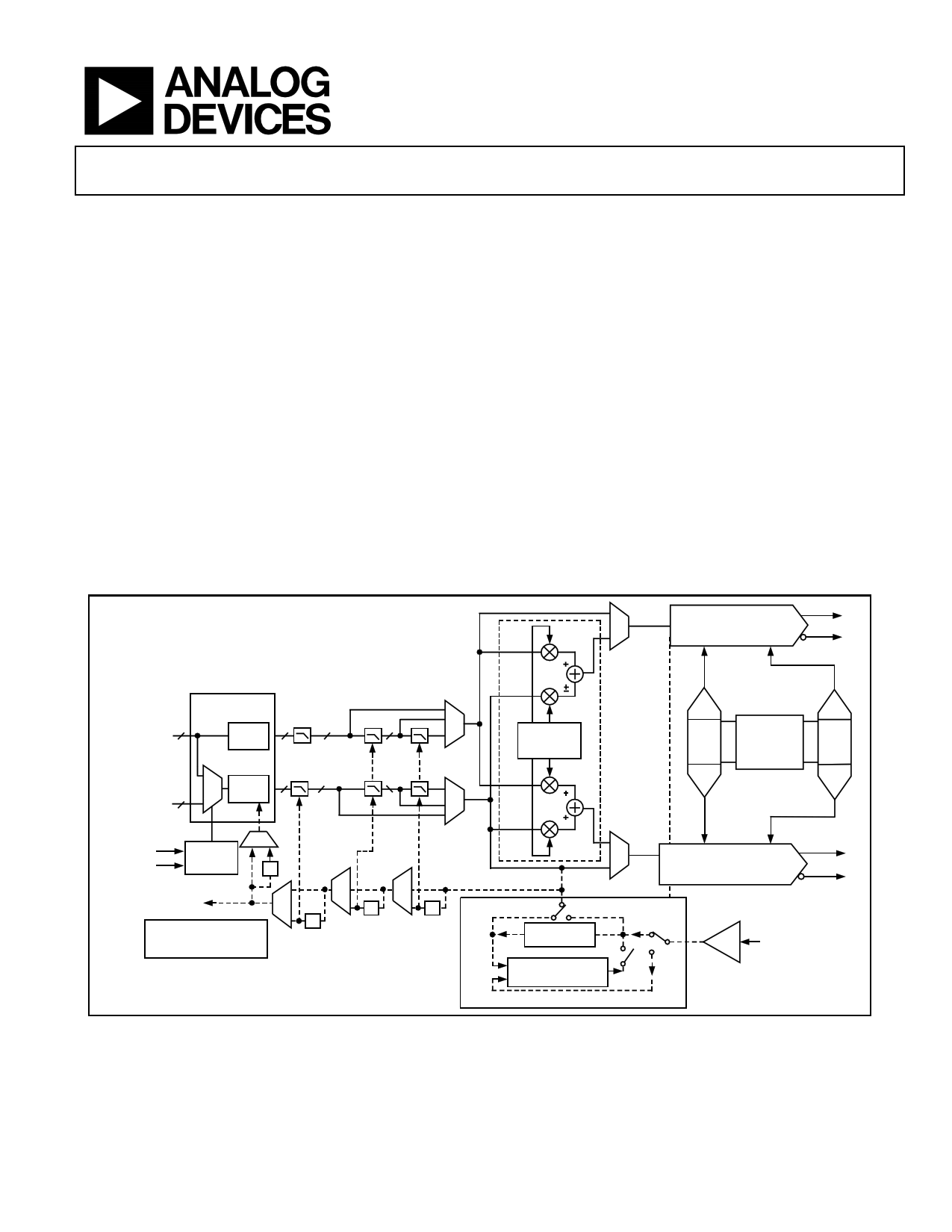 AD9777 دیتاشیت PDF