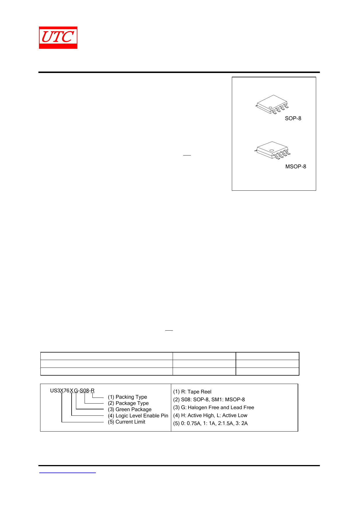 US3176 datasheet