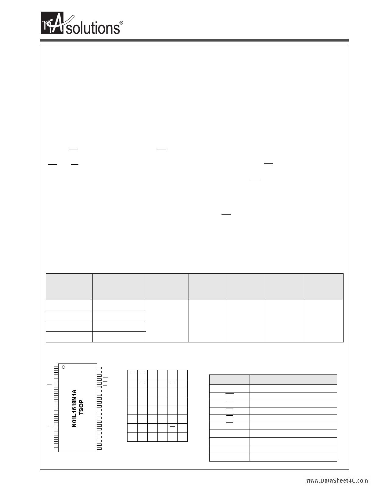 N01L1618N1A Hoja de datos, Descripción, Manual